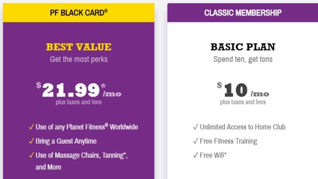 Planet Fitness: The Definitive Guide (2022)